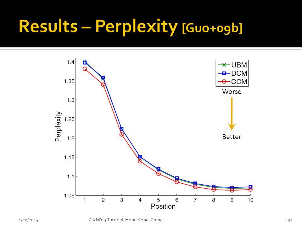 Results – Perplexity [Guo+09b]